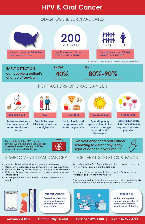 Infecția cu HPV și cancerul de col uterin - Synevo