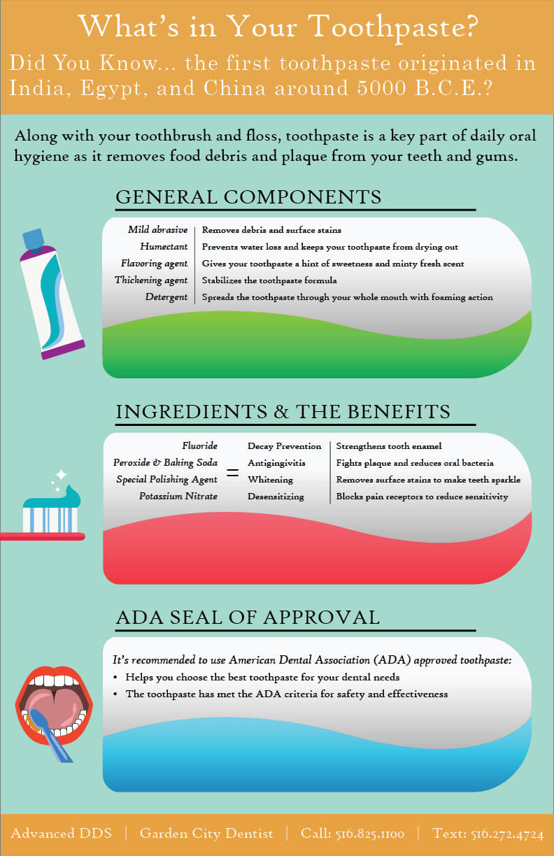 Toothpaste Advanced Dds