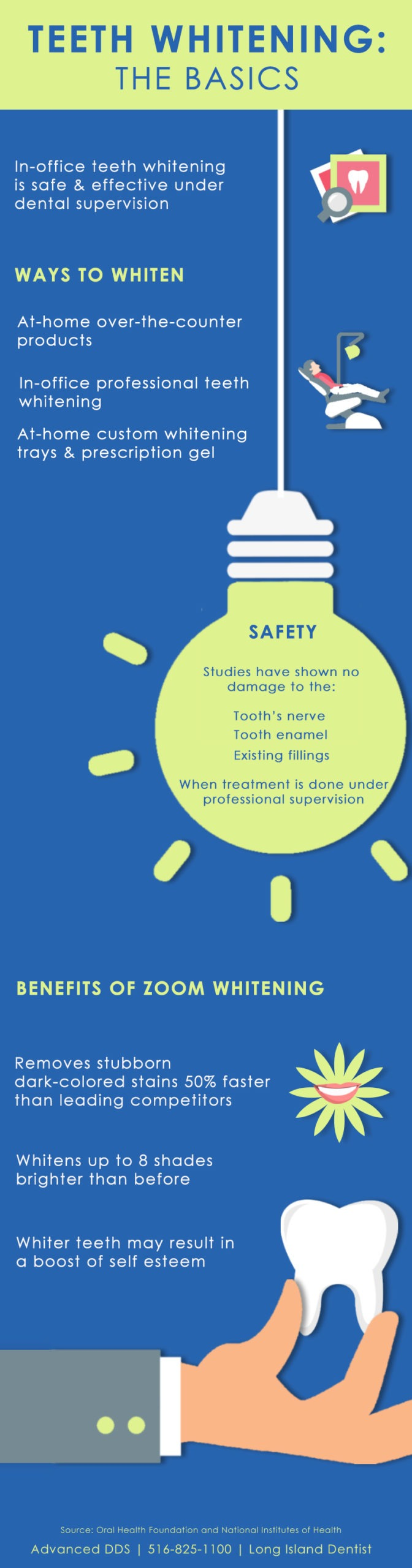 Zoom Teeth Whitening Vs Other Whitening Treatments Advanced Dds
