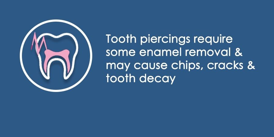 DDS-Piercing-Infographic